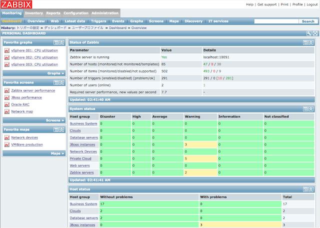 Best Open Source Network Management Tools