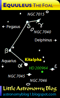 Equuleus the Foal constellation map image