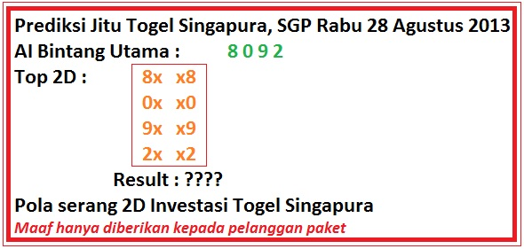 Prediksi Jitu Gel Singapura SGP Rabu Agustus