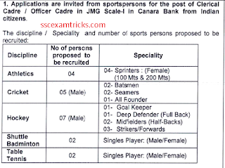 Canara Bank Sports Person vacancy details