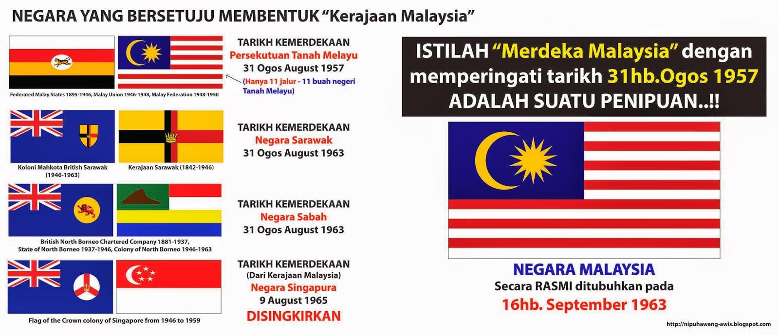FAKTA Sejarah: Untuk rakyat Sabah ~ Nipuhawang Blogspot