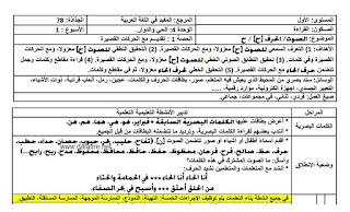 جذاذات اللغة العربية للمستوى الأول - الأسبوع 1 من الوحدة الرابعة- مرجع المفيد