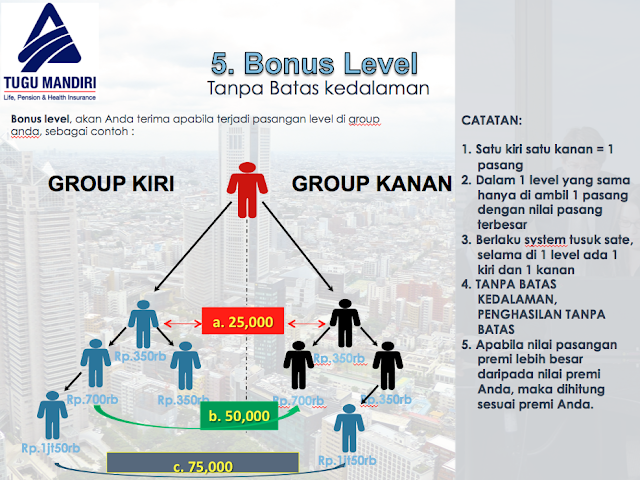 bonus%2B10 - Program IN4LINK TM POWER LINK Persembahan Dari Tugu Mandiri