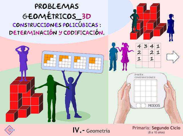 Construcciones policúbicas. Codificación y determinación.