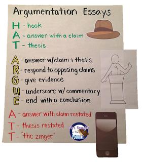 Essay writing help middle school
