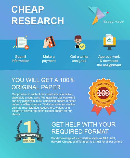 Custom Research Papers