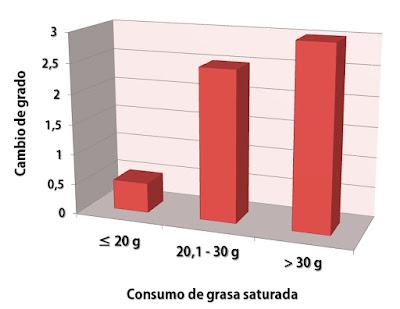 reducir grasa pectoral rapido