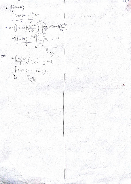 Laplace Transform: Quick Revision Notes ~ SharmaGS.in