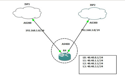 Dual ISP bgp on Mikrotik with load-balancing and automatic