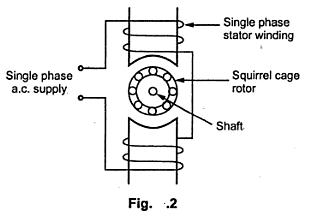 KBREEE: Construction of Single Phase Induction Motor