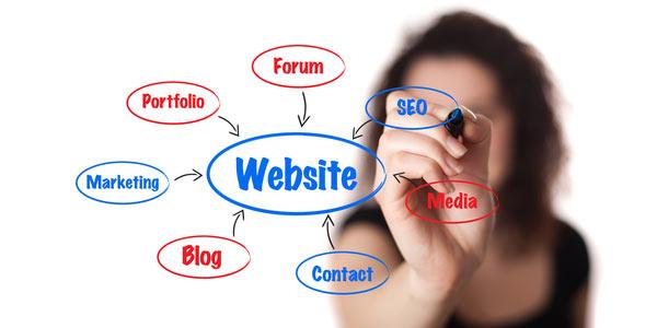 Cara Meningkatkan Traffic Pengunjung Blog / Website Dengan Cepat