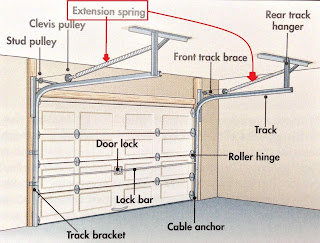 garage door cable repair malibu