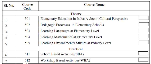 nios deled course assignment