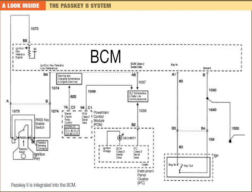 Passkey No-Start Diagnosis COMMUNICATION BREAKDOWN (Motor Age
