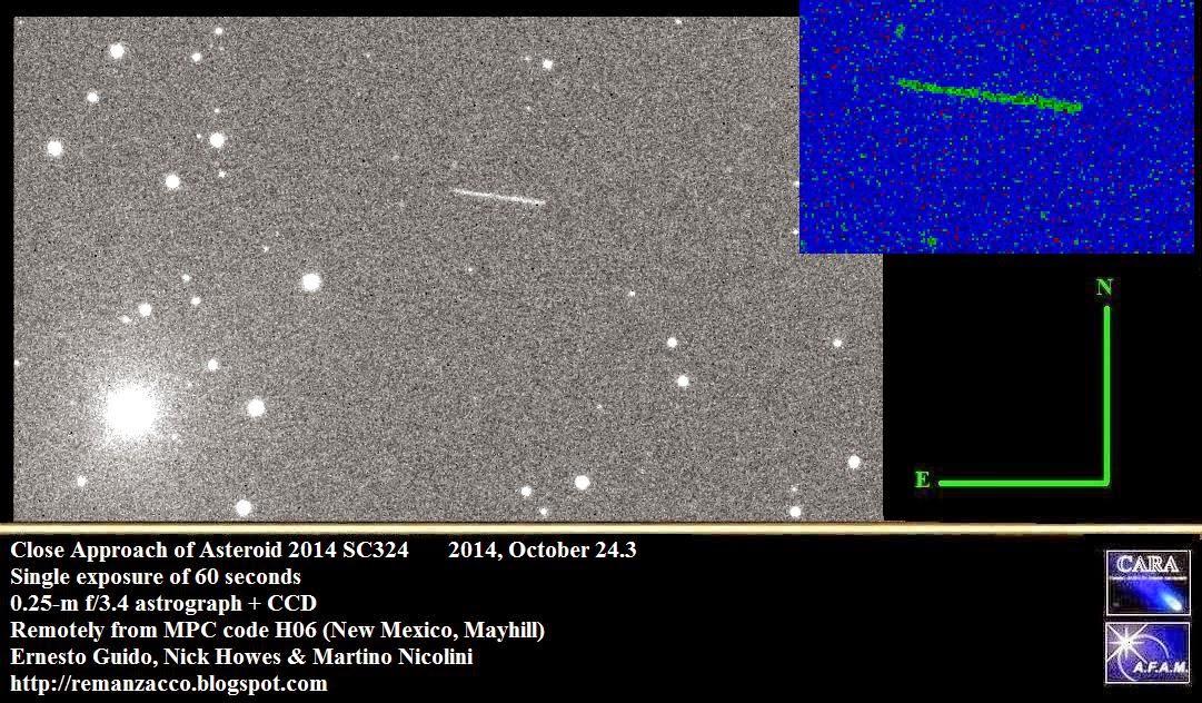 asteroid 2014 ttx - 1081×632
