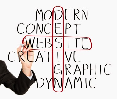 Font Size And Web Design Matter A Lot To Develop A Responsive Website Alex Juvion S Thoughts