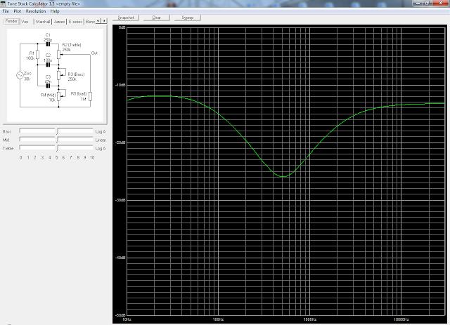Download Tone Stack Calculator, Software Gratis Untuk Pengembangan dan Modifikasi Berbagai Versi Warna Nada Amplifier