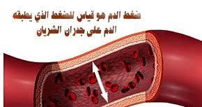 ارتفاع ضغط الدم-Hypertension