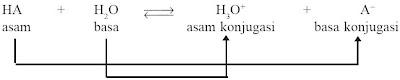 bacalah terlebih dahulu bahan ihwal  Contoh Pasangan Asam Basa Konjugasi, Reaksi Ionisasi, Asam Basa Bronsted-Lowry, Kimia
