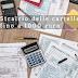 Stralcio Cartelle Esattoriali fino a 1000 Euro: Quali Debiti Sono Annullati