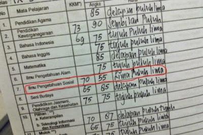 Sekolah Tak Mencantumkan Ranking di Rapor