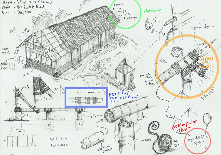 Desain Kamar Ukuran 4x4 - Contoh Hu