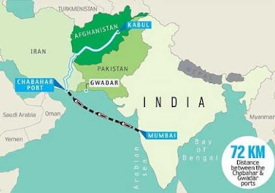 Chabahar Port Started