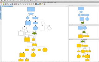 Logiciel gratuit pour éditer de graphiques, schémas et diagrammes