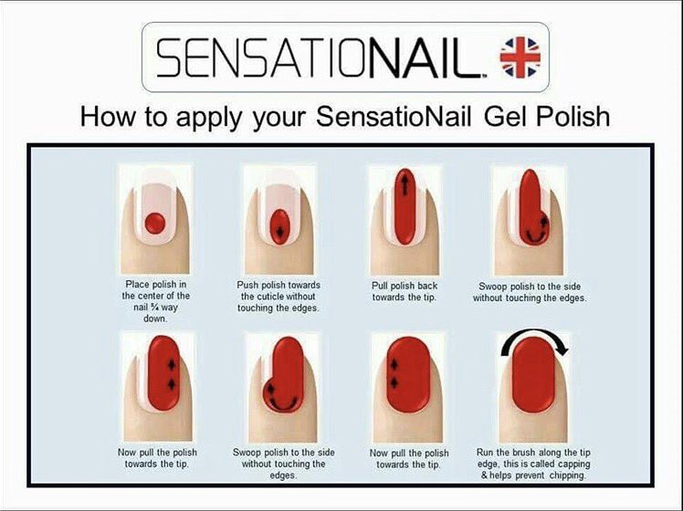 Sensationail hacks