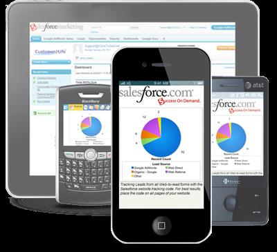 phần mềm quản lý thông tin khách hàng Salesforce