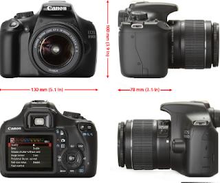 Mengintip Cara Kerja Dan Kisaran Harga Kamera DSLR