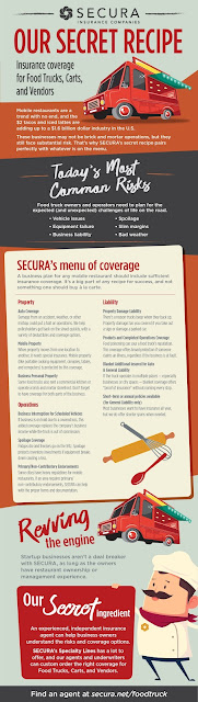 Food Truck Insurance Infographic