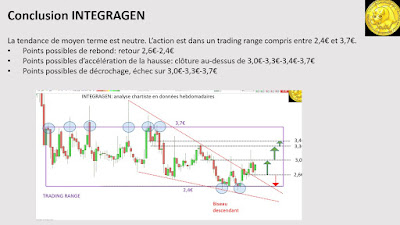 Investir bourse Integragen biotech analyse technique [23/11/2017]