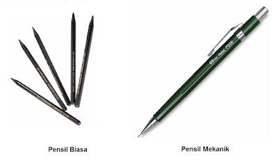 Peralatan dan Kelengkapan Gambar Teknik (Pensil Gambar ...