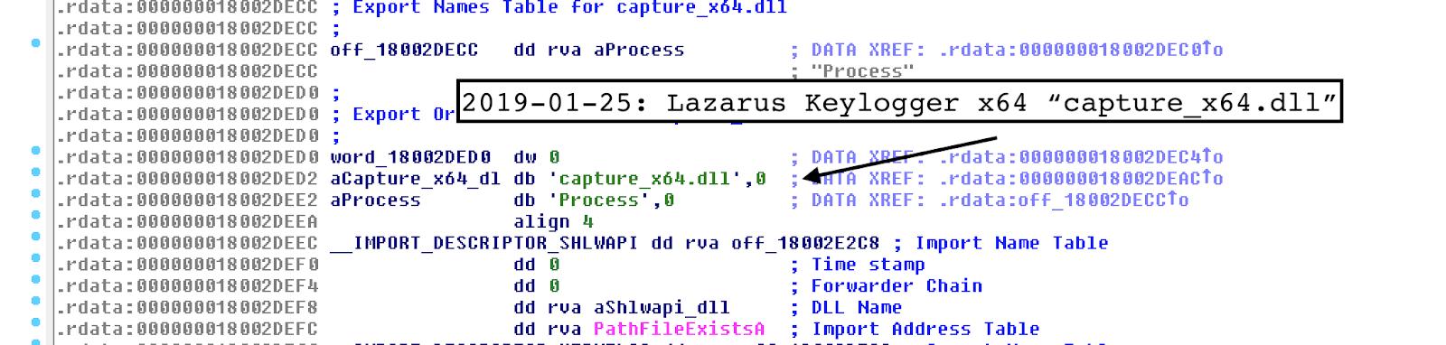 Let's Learn: Dissecting Lazarus PowerShell PowerRatankba B
