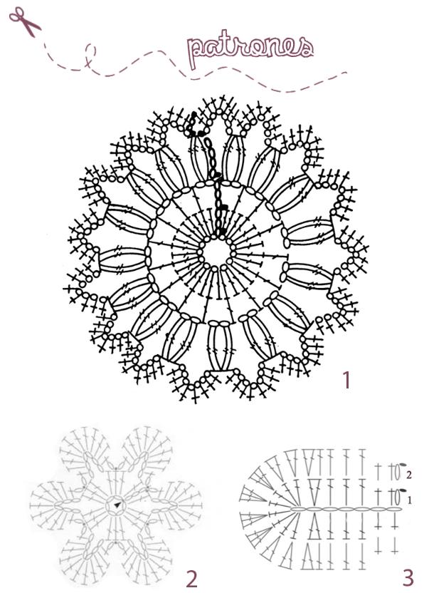Alfombra de ganchillo con apliques de flores en trapillo