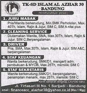 Karir Lowongan Kerja Al Azhar Bandung Terbaru 2020