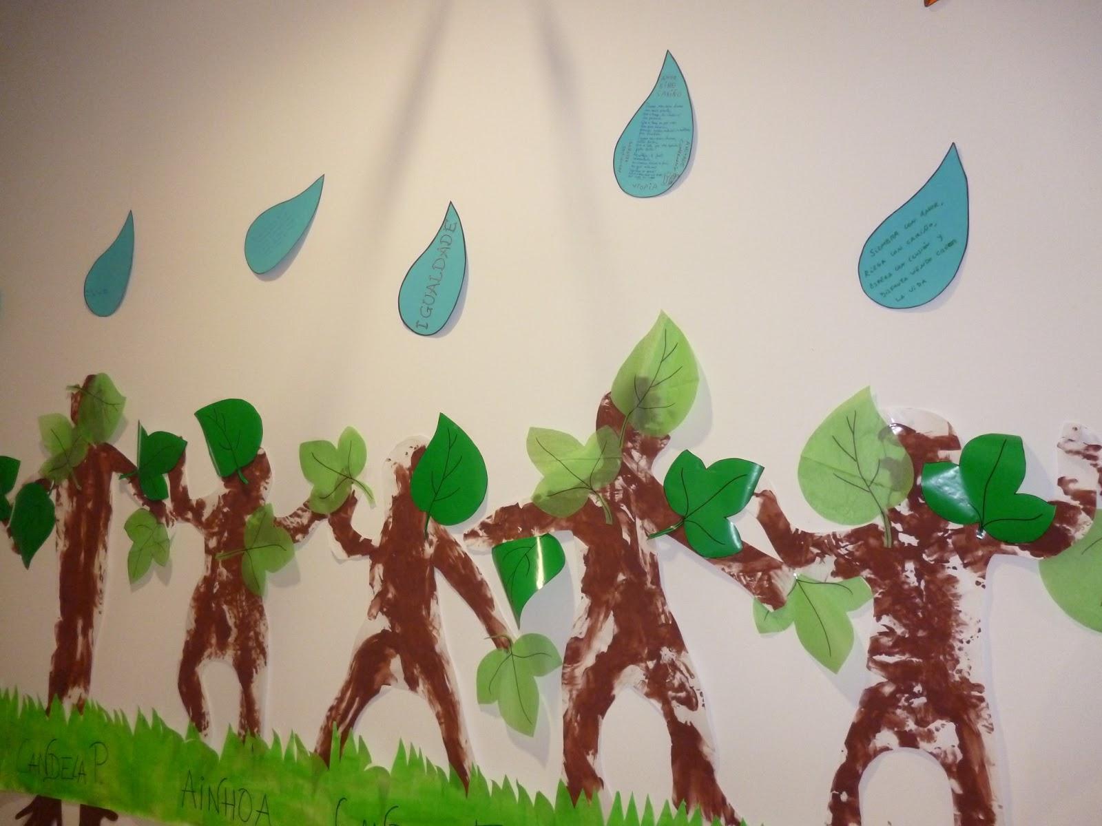 El Arbol De Los Frutos Para NiÑos: Escola Infantil San Paio: Día Del árbol Y Día Del Agua