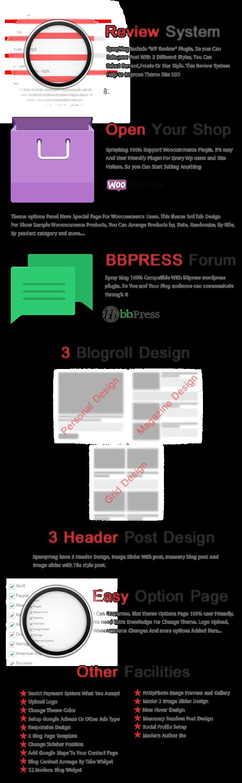 Spraymag - eCommerce, Magazine, Responsive Blog Theme - 5