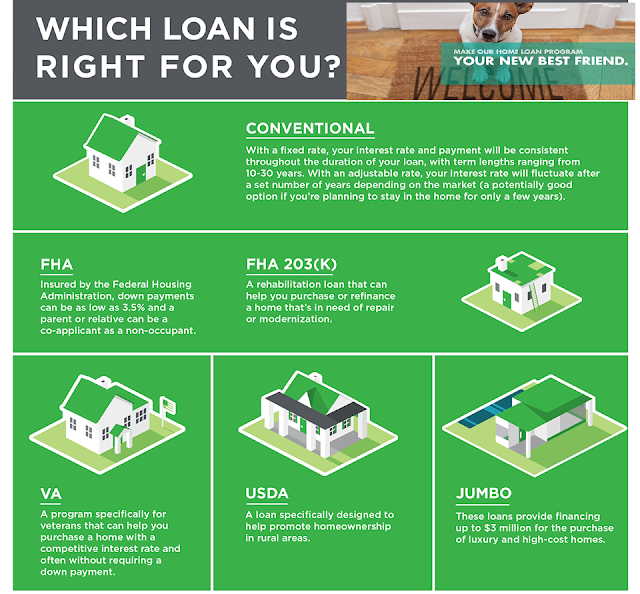Kentucky Home Loan Programs for First Time Home Buyers