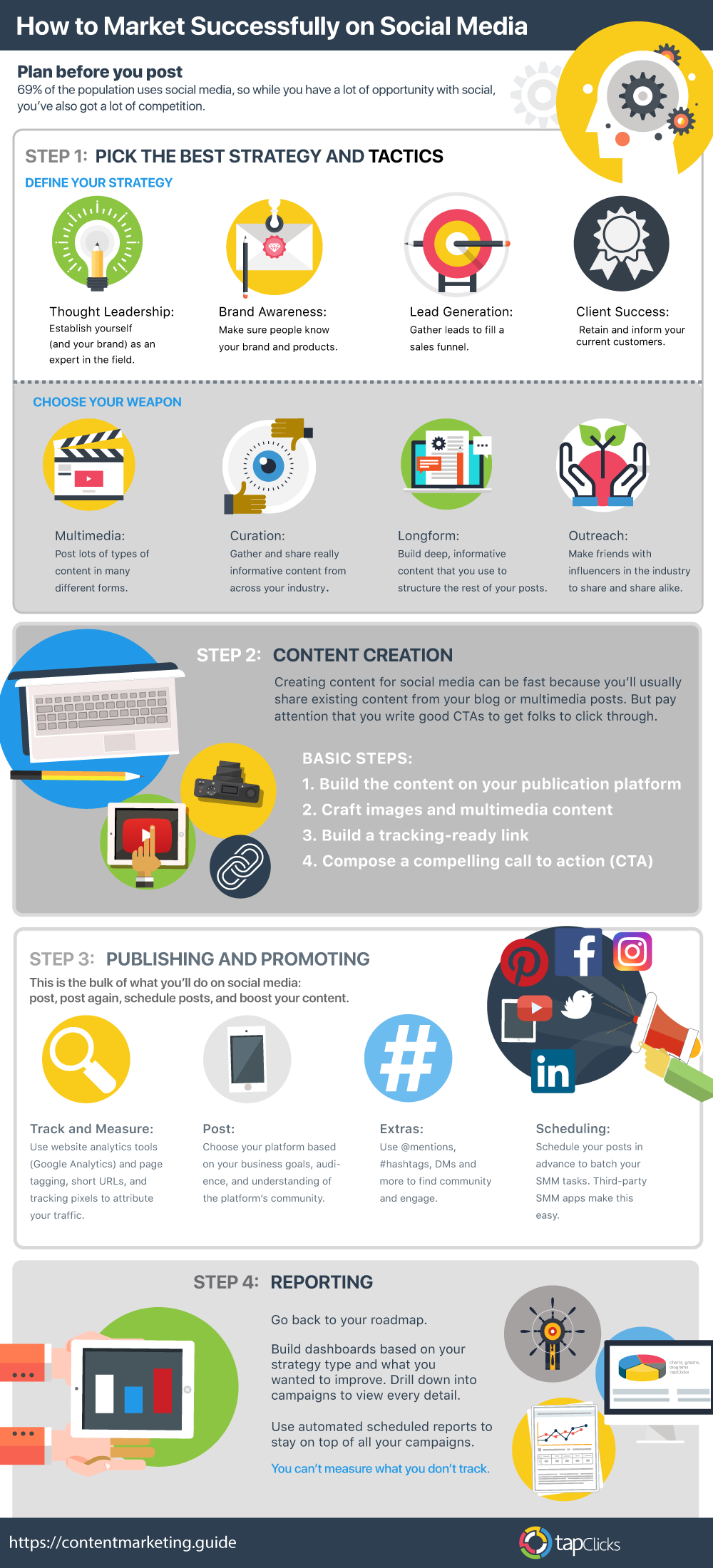 A Visual Guide to Social Media Content Marketing - #infographic