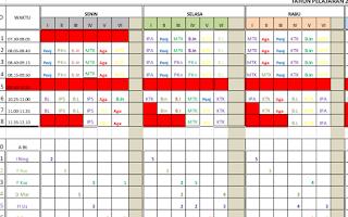 Cara Membuat Jadwal Pelajaran Dengan Mudah dan Sederhana