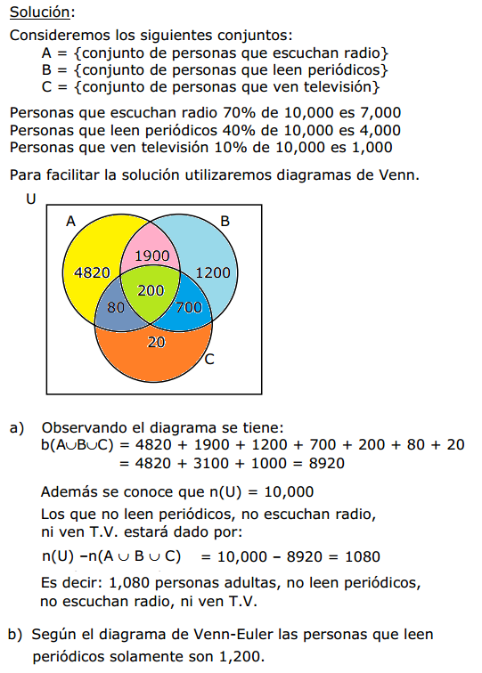 90fb5cd2d Diagramas de Venn con 3 Conjuntos - Ejemplos (problemas dejados por los  visitantes del blog) Ejemplo 6. En una fiesta infantil hay 3 sabores  refresco  ...