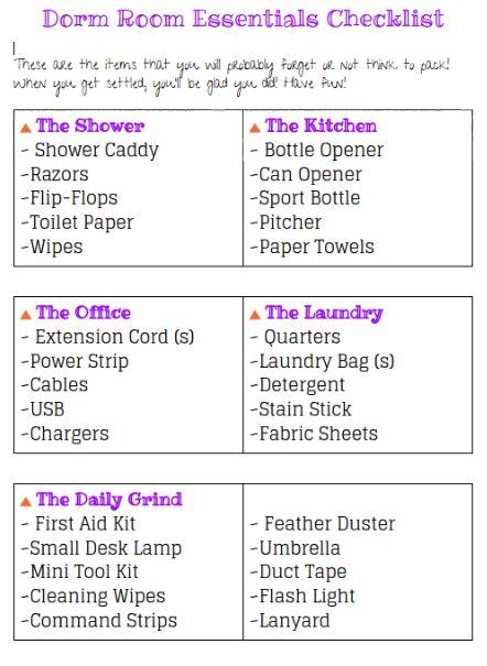 Essential Dorm Supplies for College Freshmen Girls Checklist - Kids - printable office supply list