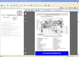 Toyota Avalon service Manual
