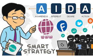 7 Alasan Mengapa Bisnis Kita Membutuhkan Strategi Pemasaran Digital