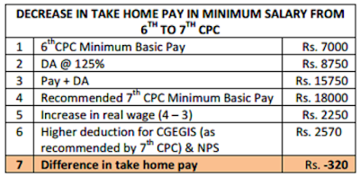 nps-7thCPC-PAY HIKE