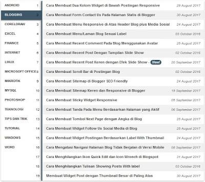 Cara Membuat Sitemap Keren di Blog
