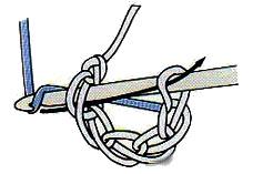 استعمال الغرزة المنزلقة لوصل بداية الصف مع آخره  .استعمال غرزة منزلقة  لنقل الخيط من مكان لآخر
