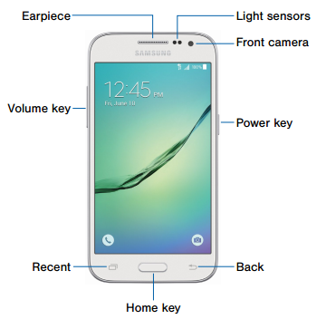 Samsung Galaxy Core Prime Phone Layout